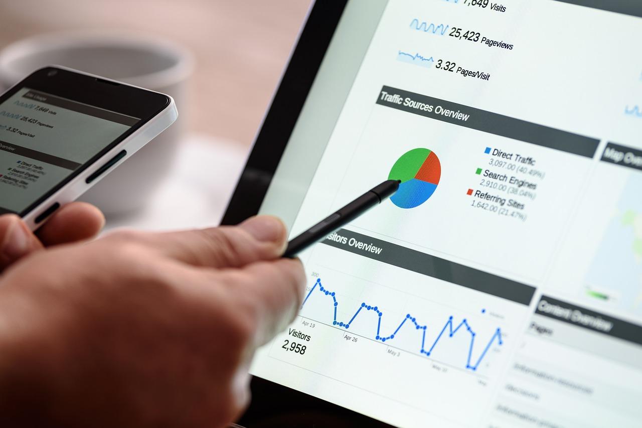 Analiza danych w Google Analytics