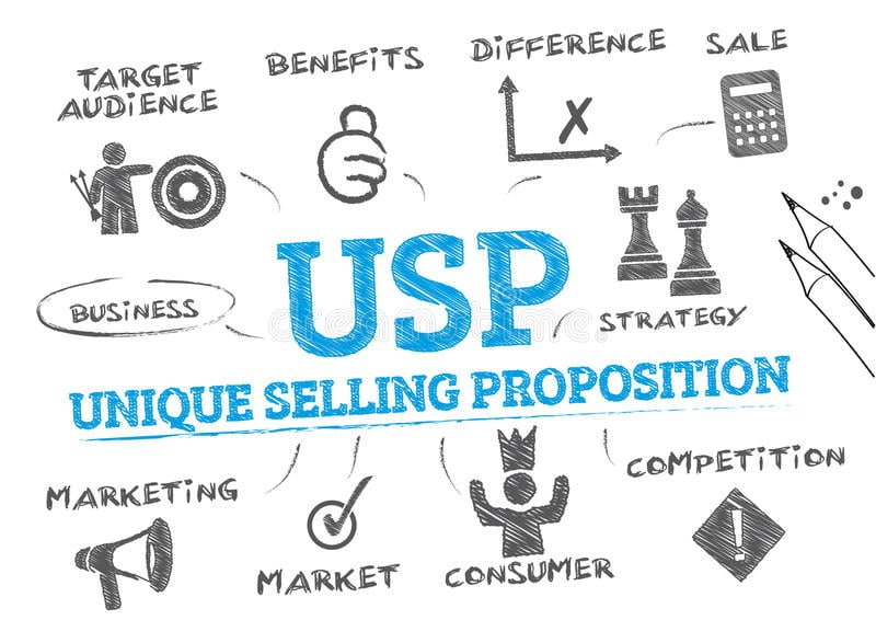 unique-selling-proposition
